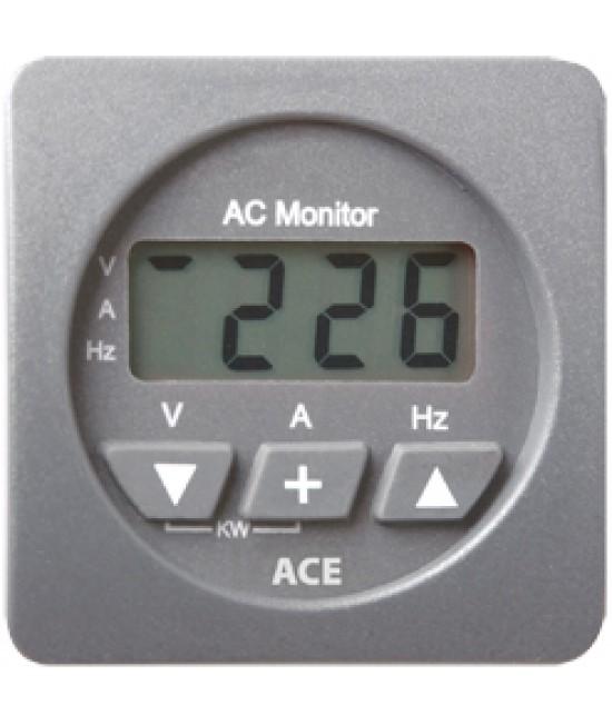 AC Energy Display